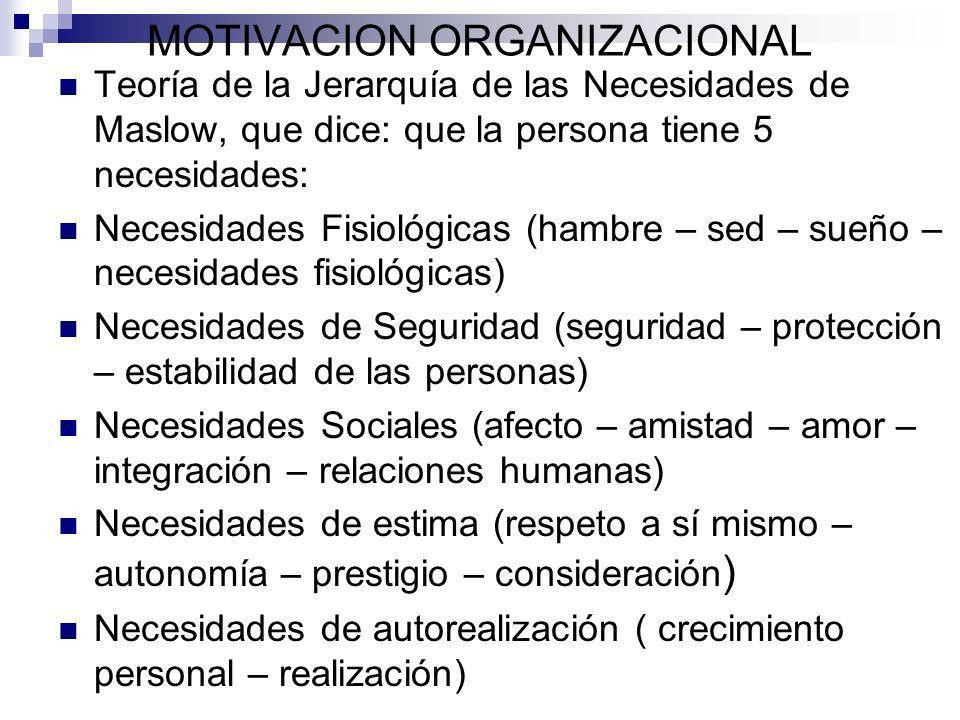 MOTIVACION ORGANIZACIONAL Teoría de la Jerarquía de las Necesidades de Maslow, que dice: que la persona tiene 5 necesidades: Necesidades Fisiológicas