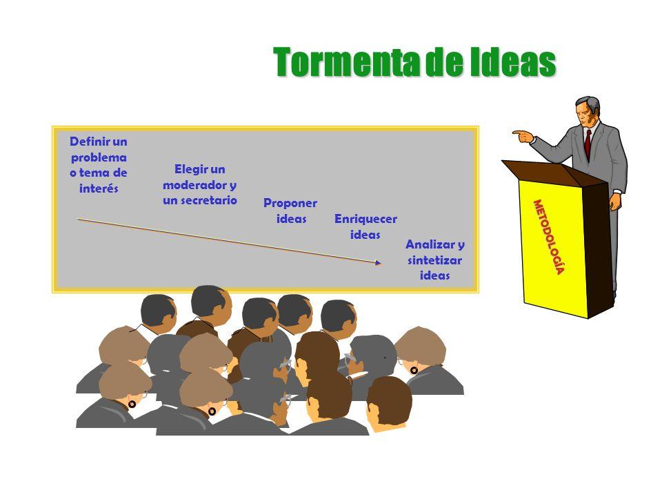 HERRAMIENTAS PARA LA MEJORA CONTINUA TORMENTA DE IDEAS DIAGRAMA DE PARETO DIAGRAMA DE PARETO DIAGRAMA DE CAUSA - EFECTO (ISHIKAWA) DIAGRAMA DE FLUJO MANUALES DE PROCEDIMIENTOS Y ORGANIZACIÓN FORMATO DE ACUERDOS INDICADORES DIAGRAMA DE CONTROL
