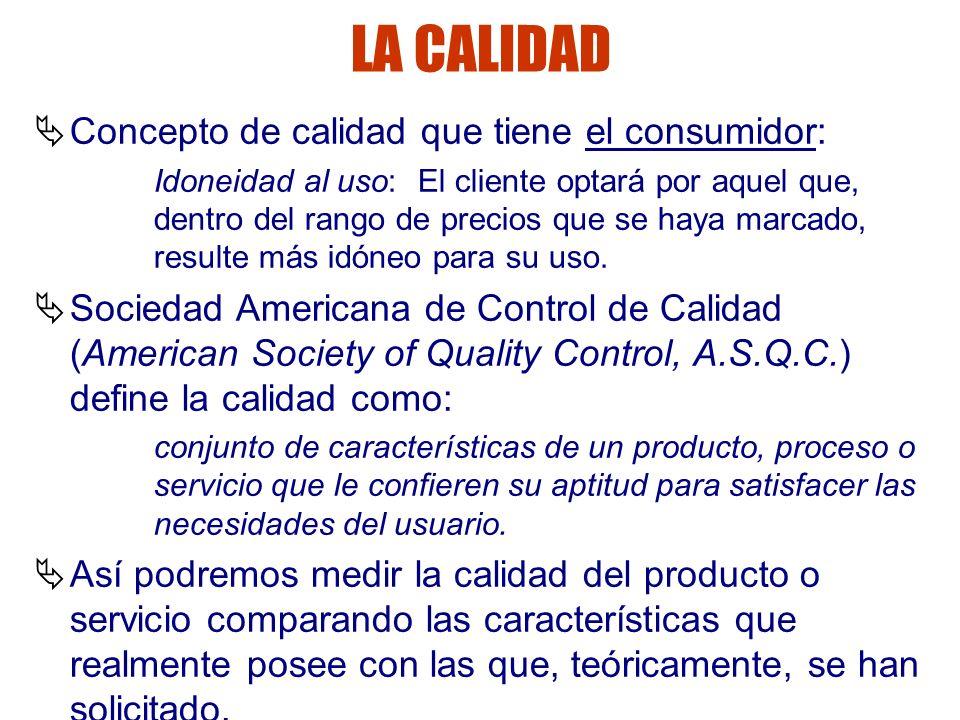 IMPORTANCIA DE LA CALIDAD Incremento de la Cuota de mercado: Mejor reputación Más volumen de ventas Mayores precios Reducción de costes Incremento de productividad Menores costes de reelaboración Menores costes de garantías Reputación de la empresa Responsabilidad de los productos Implicaciones internacionales