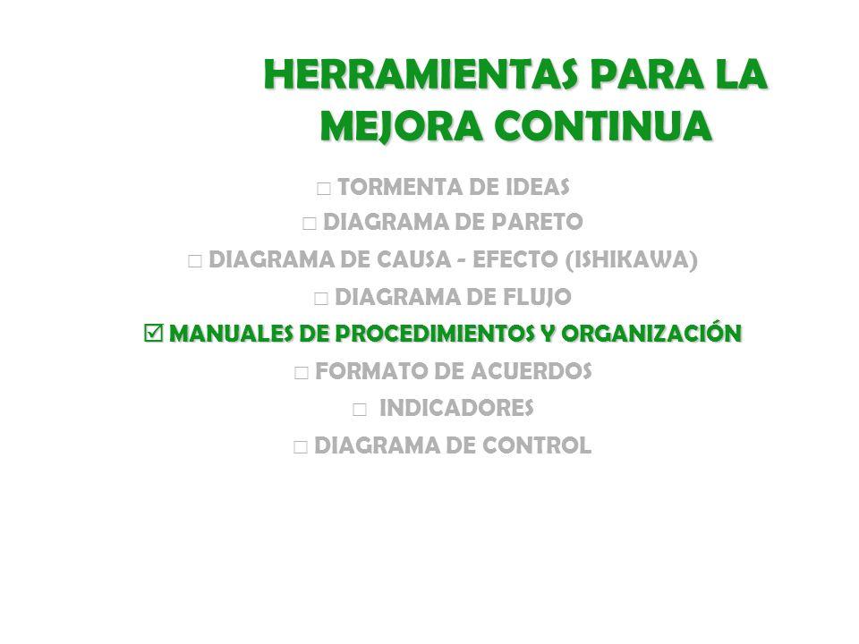 Manual de Procedimientos y Organización Documento que integra dos o más procedimientos que describen, en secuencia lógica y ordenada, las actividades que forman el proceso general de un órgano, servicio o sistema.