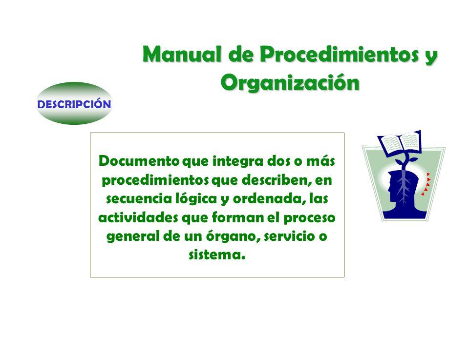 Manual de Organización ¿ Para qué sirve .