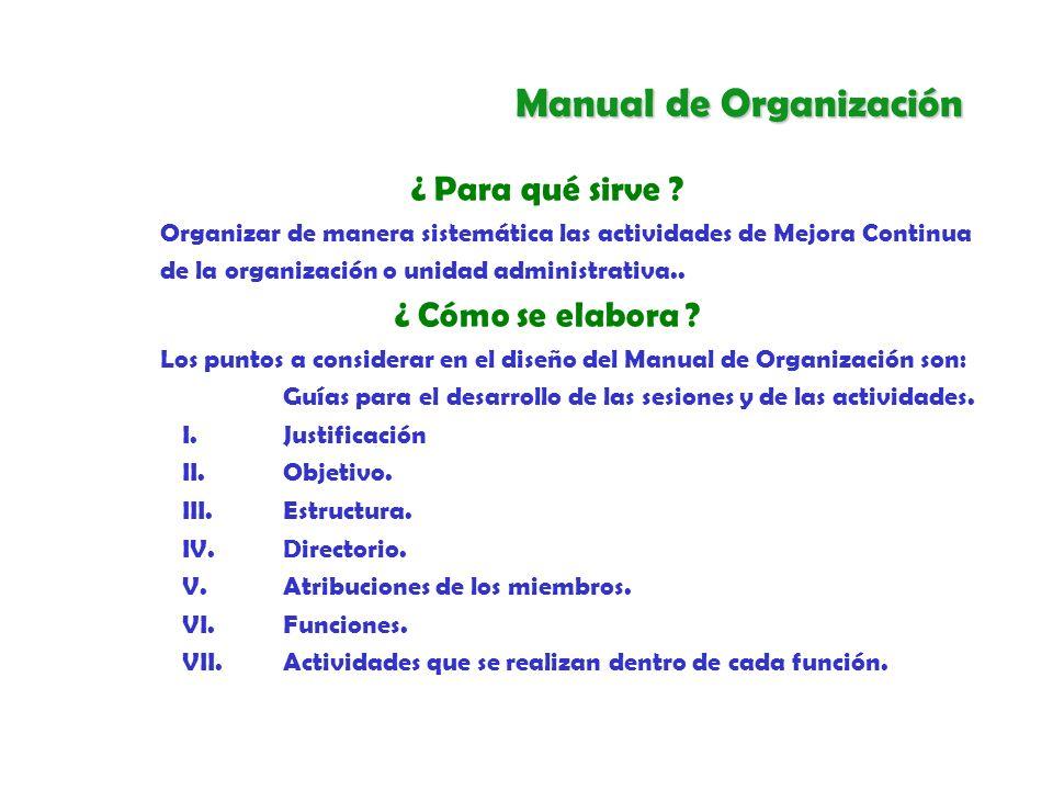 HERRAMIENTAS PARA LA MEJORA CONTINUA TORMENTA DE IDEAS DIAGRAMA DE PARETO DIAGRAMA DE CAUSA - EFECTO (ISHIKAWA) DIAGRAMA DE FLUJO MANUALES DE PROCEDIMIENTOS Y ORGANIZACIÓN FORMATO DE ACUERDOS FORMATO DE ACUERDOS INDICADORES DIAGRAMA DE CONTROL