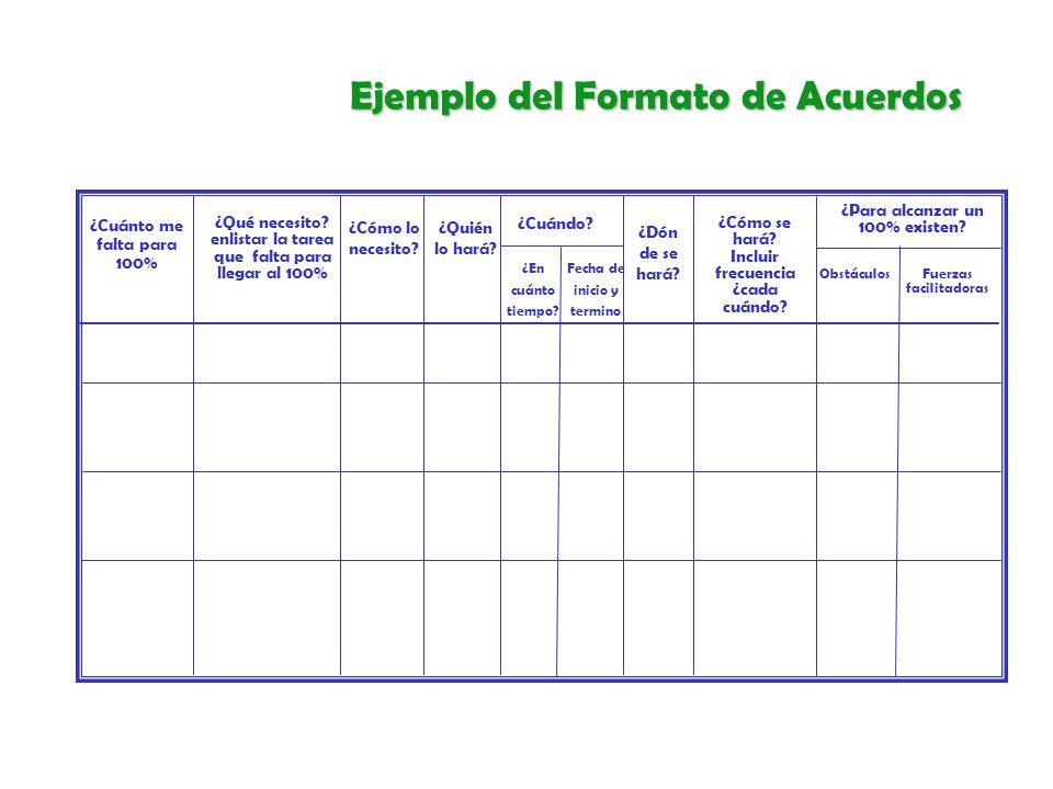 HERRAMIENTAS PARA LA MEJORA CONTINUA TORMENTA DE IDEAS DIAGRAMA DE PARETO DIAGRAMA DE CAUSA - EFECTO (ISHIKAWA) DIAGRAMA DE FLUJO MANUALES DE PROCEDIMIENTOS Y ORGANIZACIÓN FORMATO DE ACUERDOS INDICADORES INDICADORES DIAGRAMA DE CONTROL