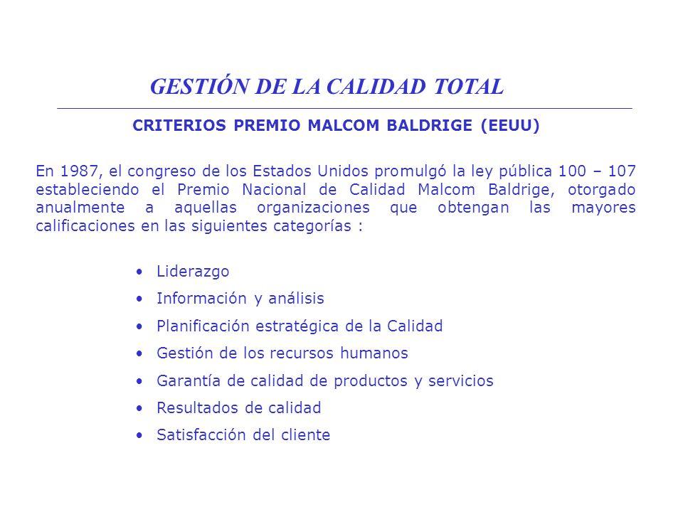 CRITERIOS PREMIO EFQM (EUROPA) RESULTADOS EN LA SOCIEDAD (60 puntos) RESULTADOS EN LOS CLIENTES (200 puntos) ALIANZAS Y RECURSOS (80 puntos) POLÍTICA Y ESTRATEGIA (80 puntos) LIDERAZGO (100 puntos) PERSONAS (90 puntos) PROCESOS (140 puntos) RESULTADOS EN LAS PERSONAS (90 puntos) RESULTADOS CLAVE (150 puntos) AGENTES (500 puntos)RESULTADOS (500 puntos) INNOVACIÓN Y APRENDIZAJE GESTIÓN DE LA CALIDAD TOTAL