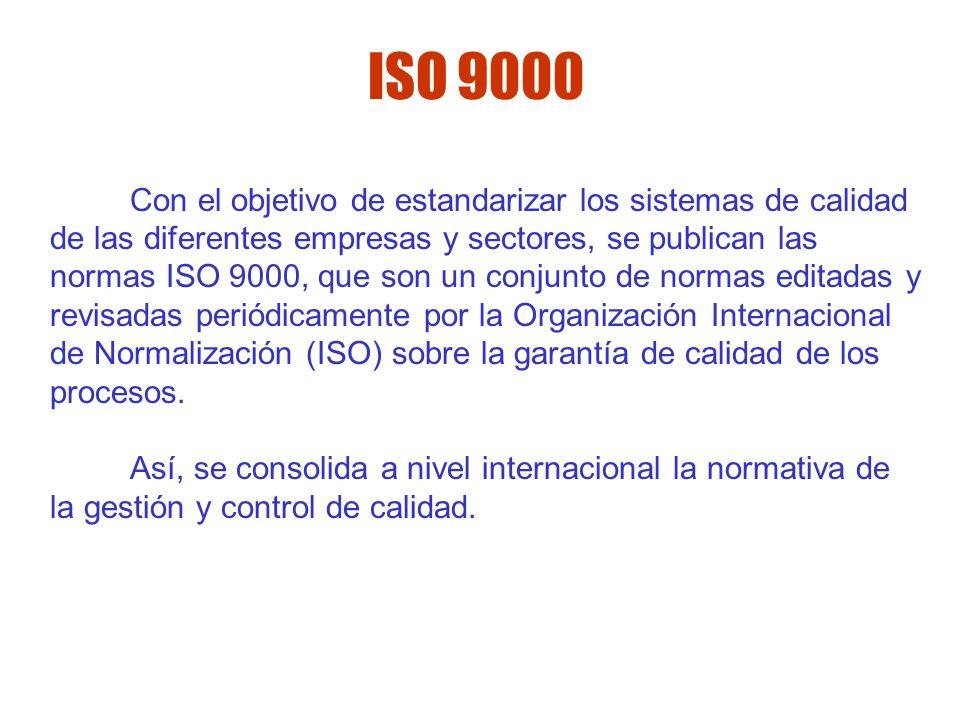 ISO 9000 Publicada el año 1987.Adoptada por más de 90 pases.