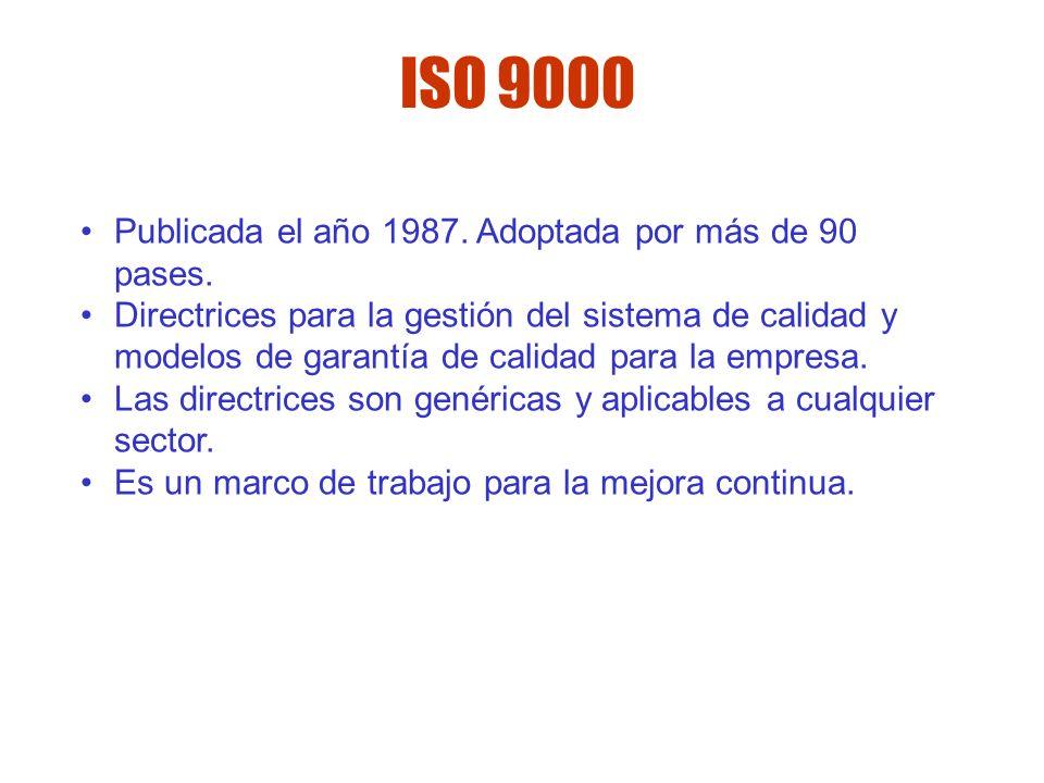 ISO 9000 ISO TÍTULO 8402 9004 9003 9002 9001 9000 Vocabulario - Terminología.