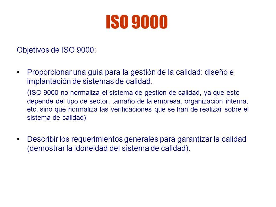 Comenzar con ISO 9004-1(1994).