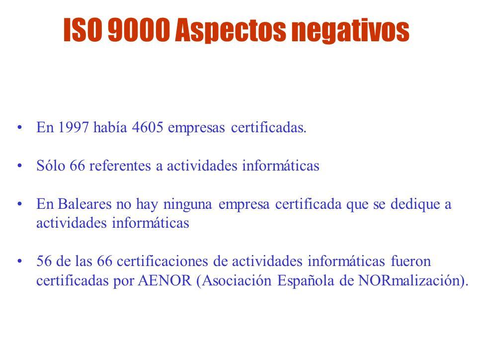 ISO 9001: Mejora Continua SIN SISTEMA GESTION CALIDAD TOTAL CON SISTEMA GESTION CALIDAD TOTAL