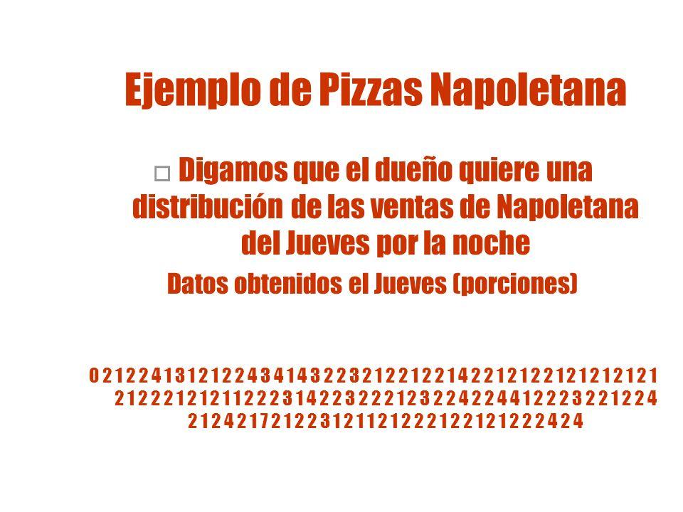 Clasificación PorcionesFrecuencia% 01.3 1 33 13.09 2 65 25.79 38 3.17 4 12 4.76 50 0 60 0 71.3