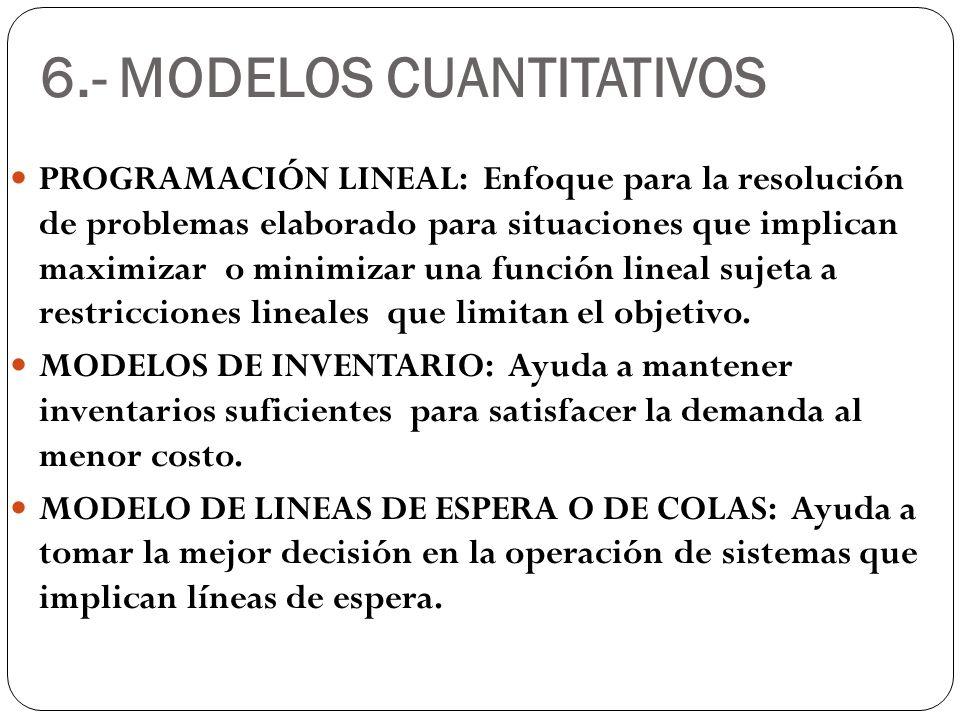 6.- MODELOS CUANTITATIVOS PROGRAMACIÓN LINEAL: Enfoque para la resolución de problemas elaborado para situaciones que implican maximizar o minimizar u