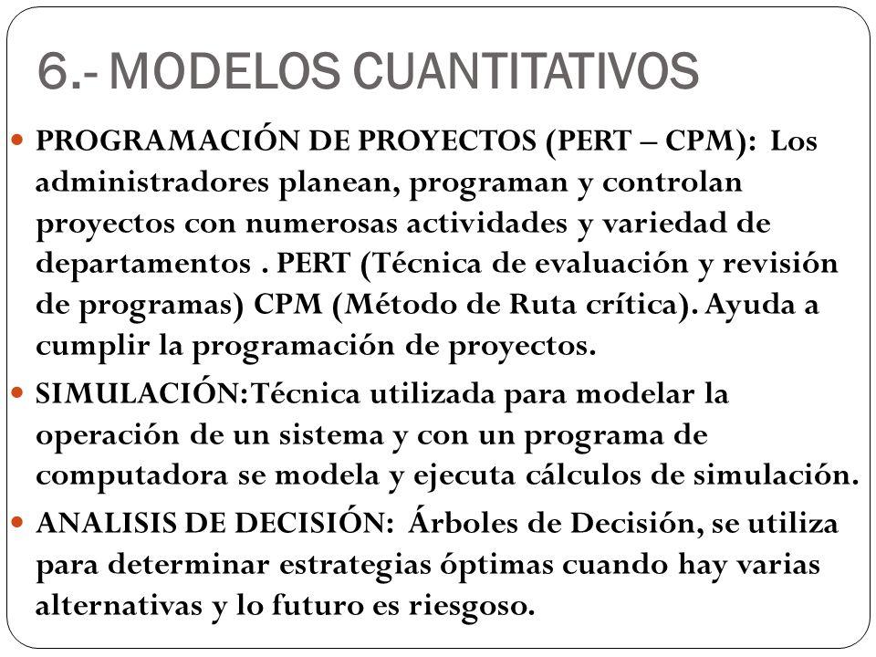 6.- MODELOS CUANTITATIVOS PROGRAMACIÓN DE PROYECTOS (PERT – CPM): Los administradores planean, programan y controlan proyectos con numerosas actividad