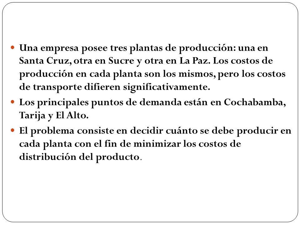 Una empresa posee tres plantas de producción: una en Santa Cruz, otra en Sucre y otra en La Paz. Los costos de producción en cada planta son los mismo