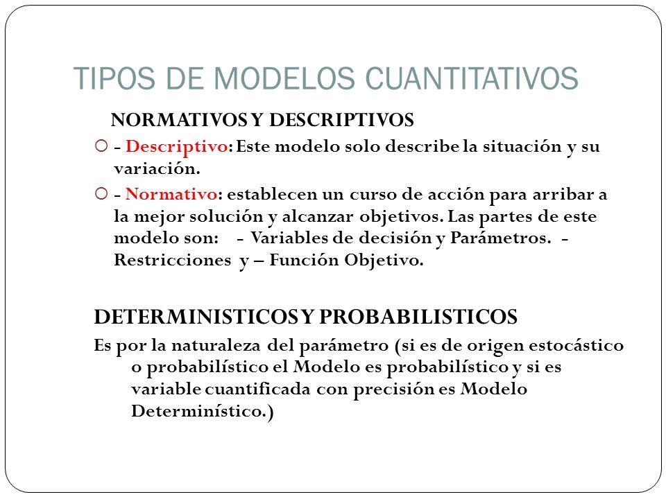 TIPOS DE MODELOS CUANTITATIVOS NORMATIVOS Y DESCRIPTIVOS - Descriptivo: Este modelo solo describe la situación y su variación. - Normativo: establecen