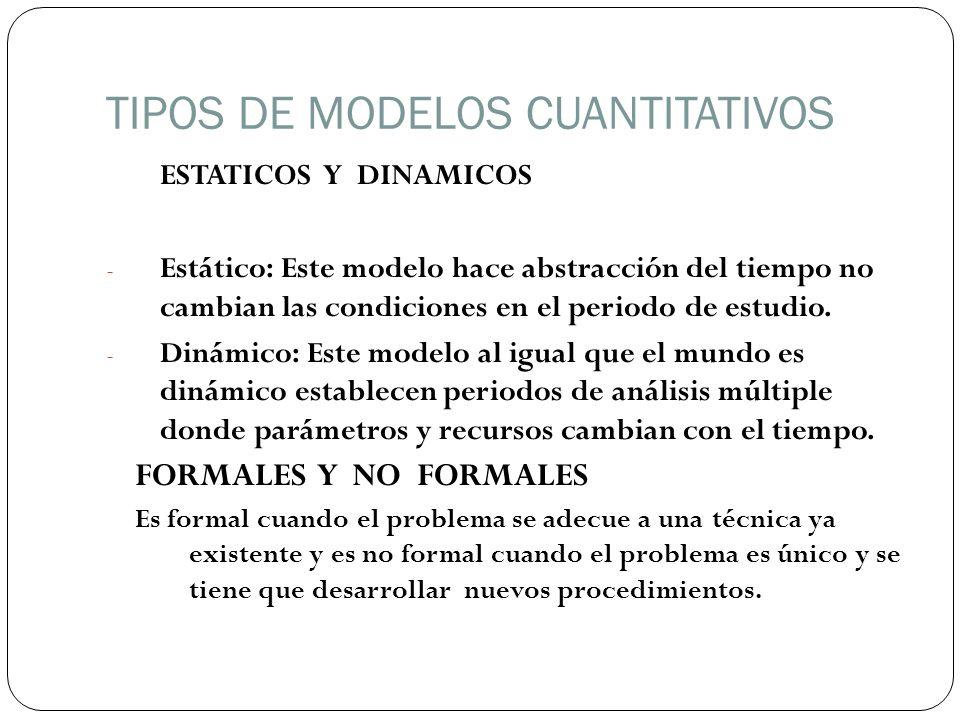 TIPOS DE MODELOS CUANTITATIVOS ESTATICOS Y DINAMICOS - Estático: Este modelo hace abstracción del tiempo no cambian las condiciones en el periodo de e