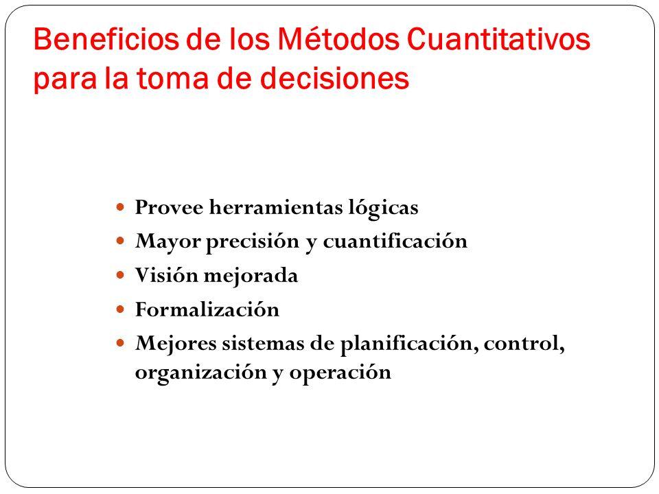 Beneficios de los Métodos Cuantitativos para la toma de decisiones Provee herramientas lógicas Mayor precisión y cuantificación Visión mejorada Formal