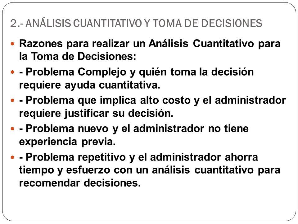 2.- ANÁLISIS CUANTITATIVO Y TOMA DE DECISIONES Razones para realizar un Análisis Cuantitativo para la Toma de Decisiones: - Problema Complejo y quién