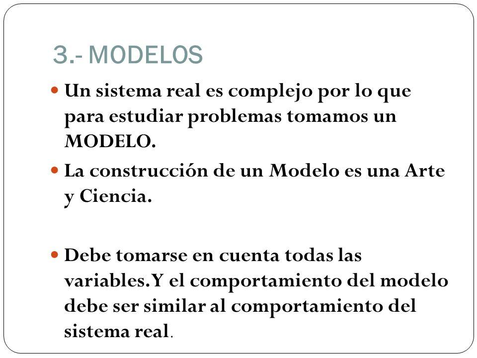 3.- MODELOS Un sistema real es complejo por lo que para estudiar problemas tomamos un MODELO. La construcción de un Modelo es una Arte y Ciencia. Debe