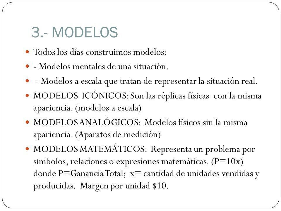 3.- MODELOS Todos los días construimos modelos: - Modelos mentales de una situación. - Modelos a escala que tratan de representar la situación real. M