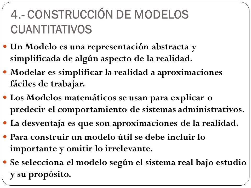 4.- CONSTRUCCIÓN DE MODELOS CUANTITATIVOS Un Modelo es una representación abstracta y simplificada de algún aspecto de la realidad. Modelar es simplif