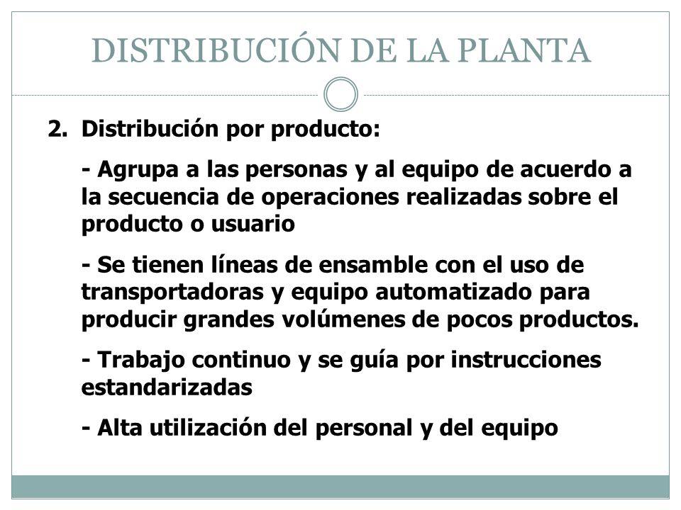 DISTRIBUCIÓN DE LA PLANTA 2.Distribución por producto: - Agrupa a las personas y al equipo de acuerdo a la secuencia de operaciones realizadas sobre e