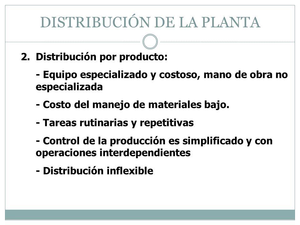 DISTRIBUCIÓN DE LA PLANTA 2.Distribución por producto: - Equipo especializado y costoso, mano de obra no especializada - Costo del manejo de materiale