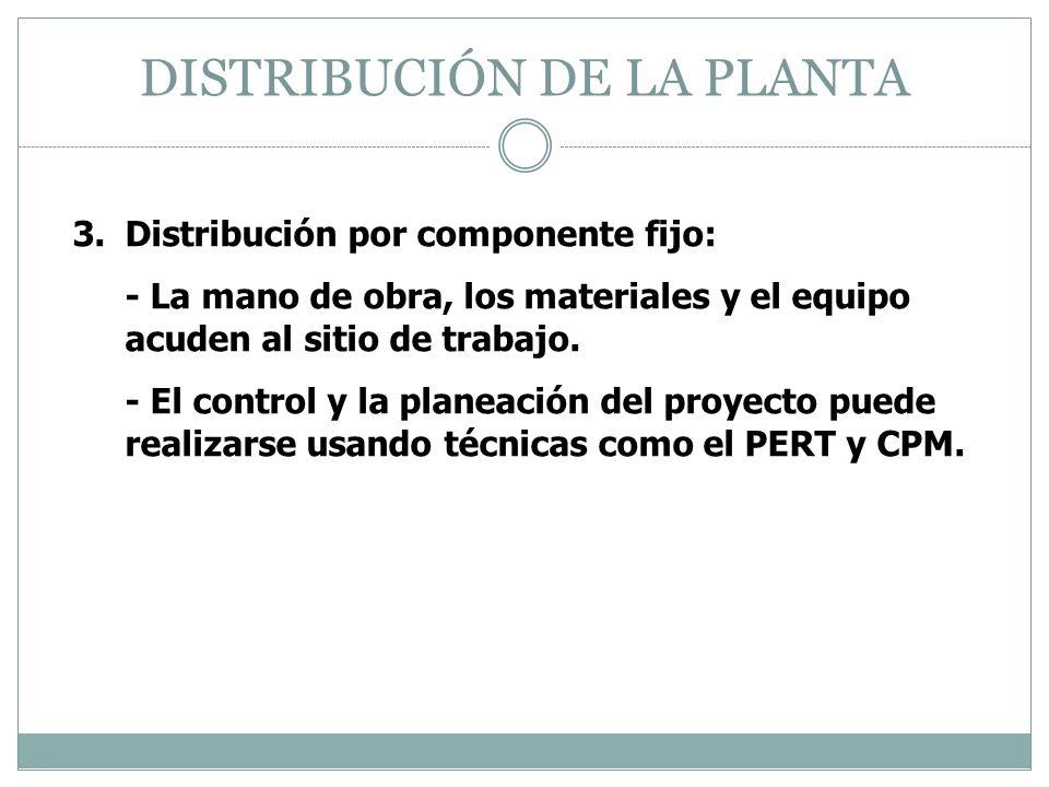DISTRIBUCIÓN DE LA PLANTA 3.Distribución por componente fijo: - La mano de obra, los materiales y el equipo acuden al sitio de trabajo. - El control y