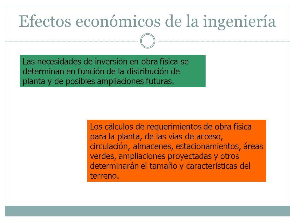 Efectos económicos de la ingeniería Las necesidades de inversión en obra física se determinan en función de la distribución de planta y de posibles am