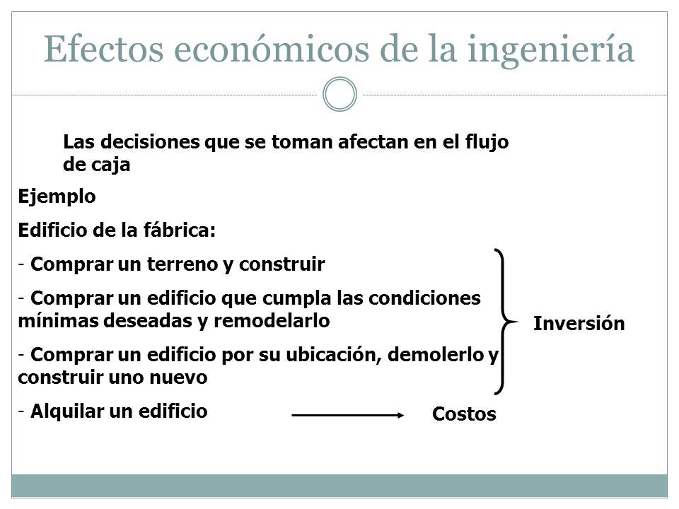 Efectos económicos de la ingeniería Las decisiones que se toman afectan en el flujo de caja Ejemplo Edificio de la fábrica: - Comprar un terreno y con