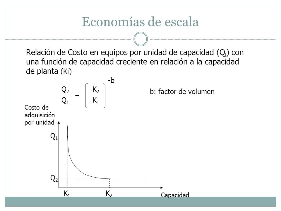 Economías de escala Relación de Costo en equipos por unidad de capacidad (Q i ) con una función de capacidad creciente en relación a la capacidad de p