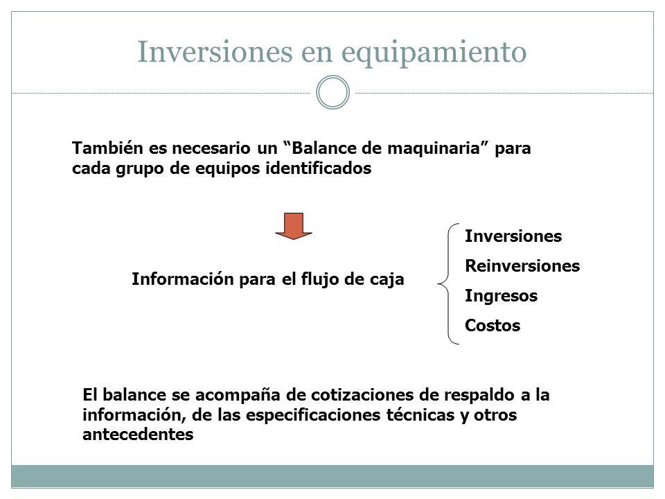 Inversiones en equipamiento También es necesario un Balance de maquinaria para cada grupo de equipos identificados Información para el flujo de caja I
