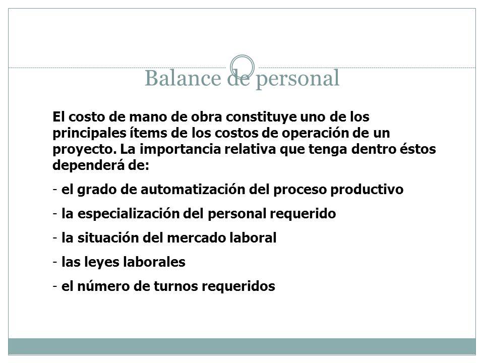 Balance de personal El costo de mano de obra constituye uno de los principales ítems de los costos de operación de un proyecto. La importancia relativ