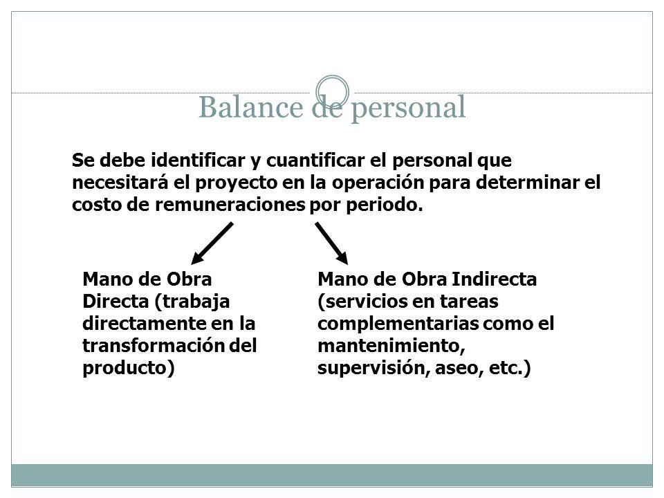 Balance de personal Se debe identificar y cuantificar el personal que necesitará el proyecto en la operación para determinar el costo de remuneracione