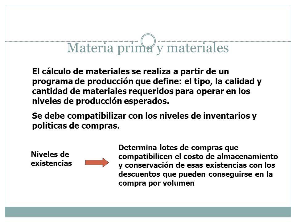 Materia prima y materiales El cálculo de materiales se realiza a partir de un programa de producción que define: el tipo, la calidad y cantidad de mat