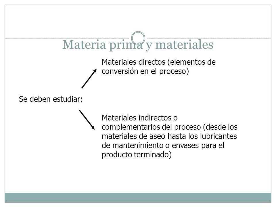Materia prima y materiales Se deben estudiar: Materiales directos (elementos de conversión en el proceso) Materiales indirectos o complementarios del