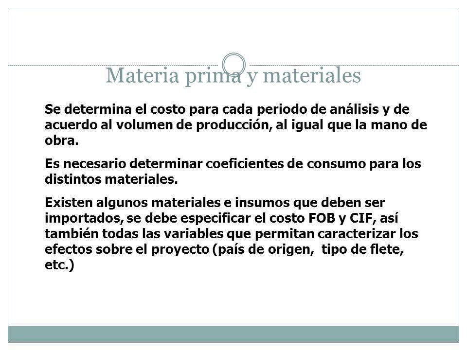 Materia prima y materiales Se determina el costo para cada periodo de análisis y de acuerdo al volumen de producción, al igual que la mano de obra. Es