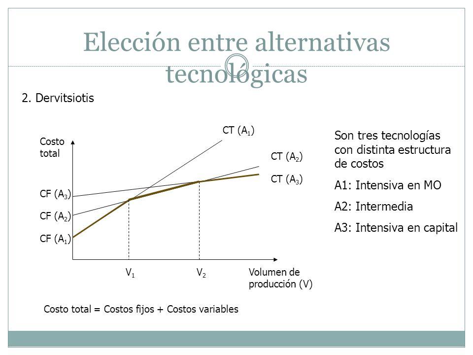Elección entre alternativas tecnológicas 2. Dervitsiotis CF (A 1 ) CF (A 2 ) CF (A 3 ) Costo total Volumen de producción (V) V1V1 V2V2 CT (A 1 ) CT (A