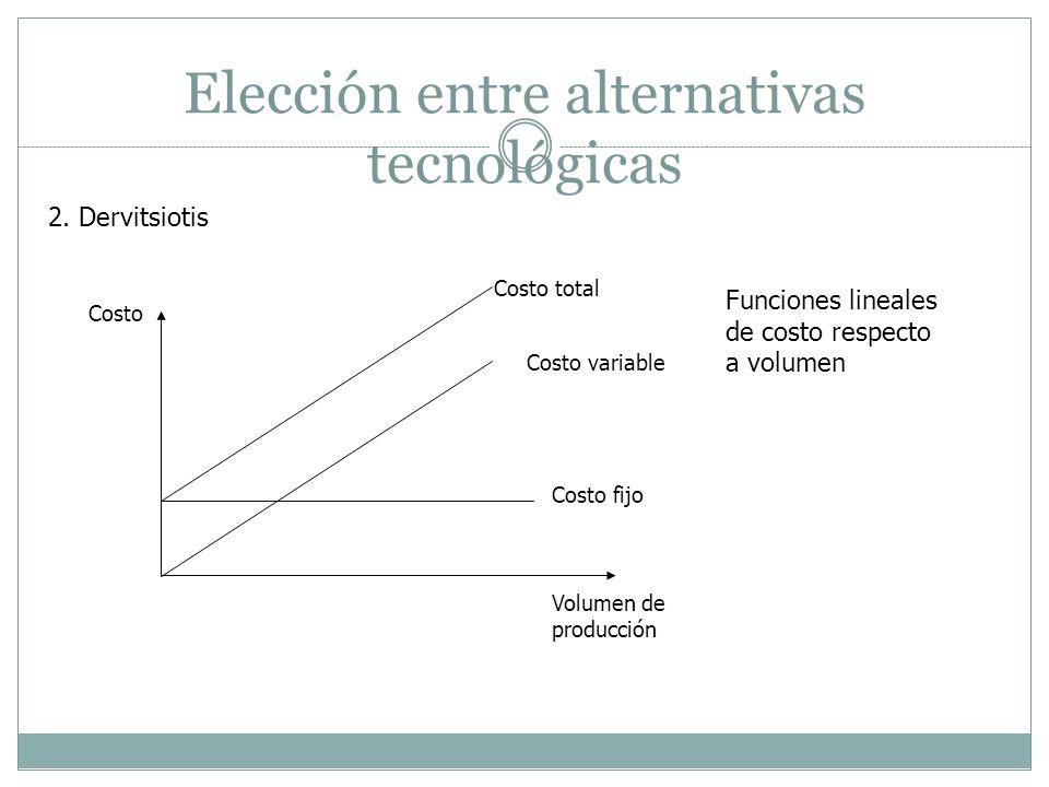 Elección entre alternativas tecnológicas 2. Dervitsiotis Costo Volumen de producción Costo total Costo variable Costo fijo Funciones lineales de costo