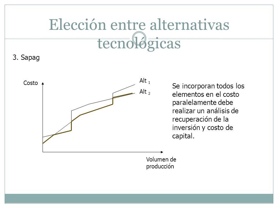 Elección entre alternativas tecnológicas 3. Sapag Costo Volumen de producción Alt 1 Alt 2 Se incorporan todos los elementos en el costo paralelamente
