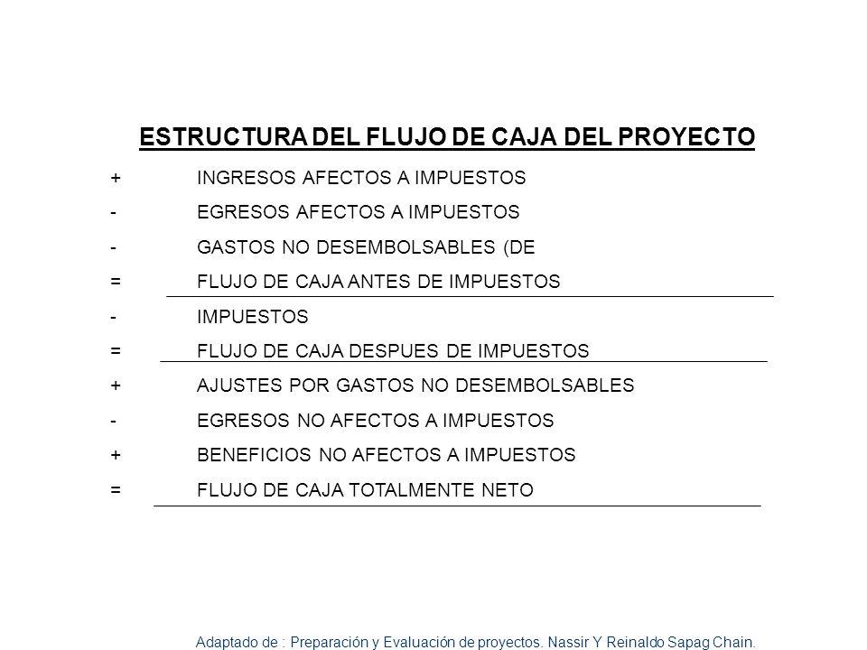 ESTRUCTURA DEL FLUJO DE CAJA DEL PROYECTO + INGRESOS AFECTOS A IMPUESTOS - EGRESOS AFECTOS A IMPUESTOS - GASTOS NO DESEMBOLSABLES (DE = FLUJO DE CAJA