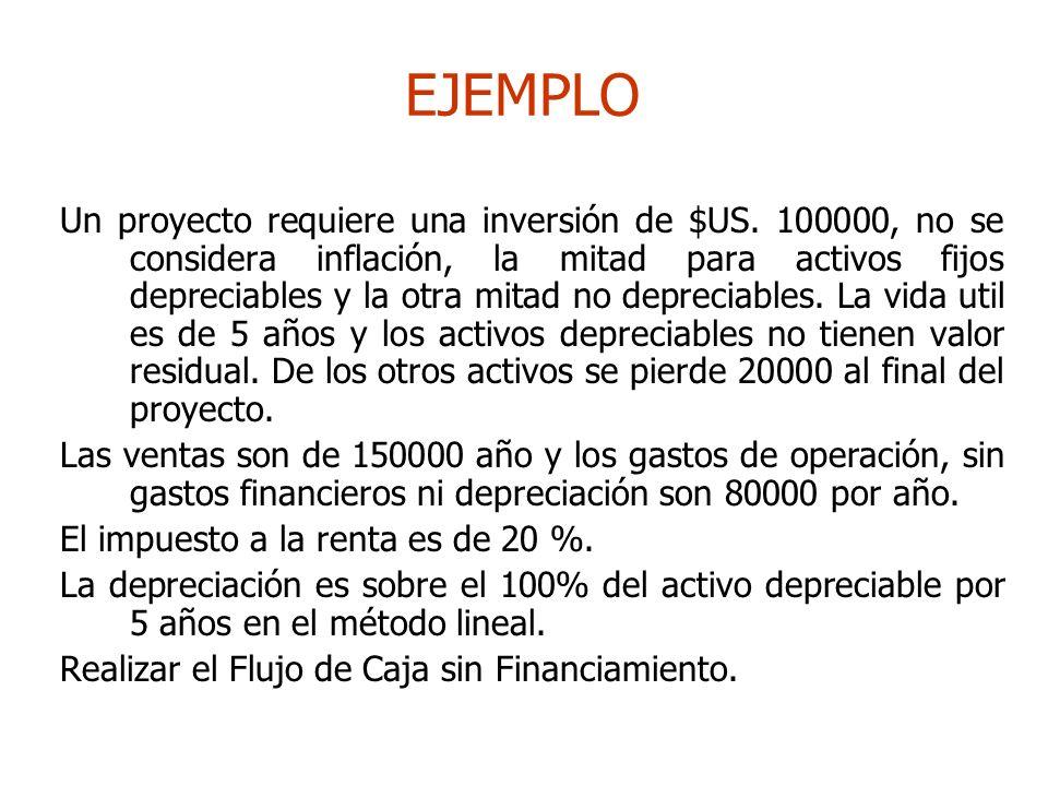 EJEMPLO Un proyecto requiere una inversión de $US. 100000, no se considera inflación, la mitad para activos fijos depreciables y la otra mitad no depr