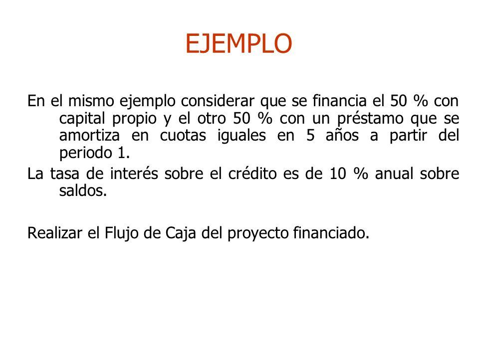 EJEMPLO En el mismo ejemplo considerar que se financia el 50 % con capital propio y el otro 50 % con un préstamo que se amortiza en cuotas iguales en