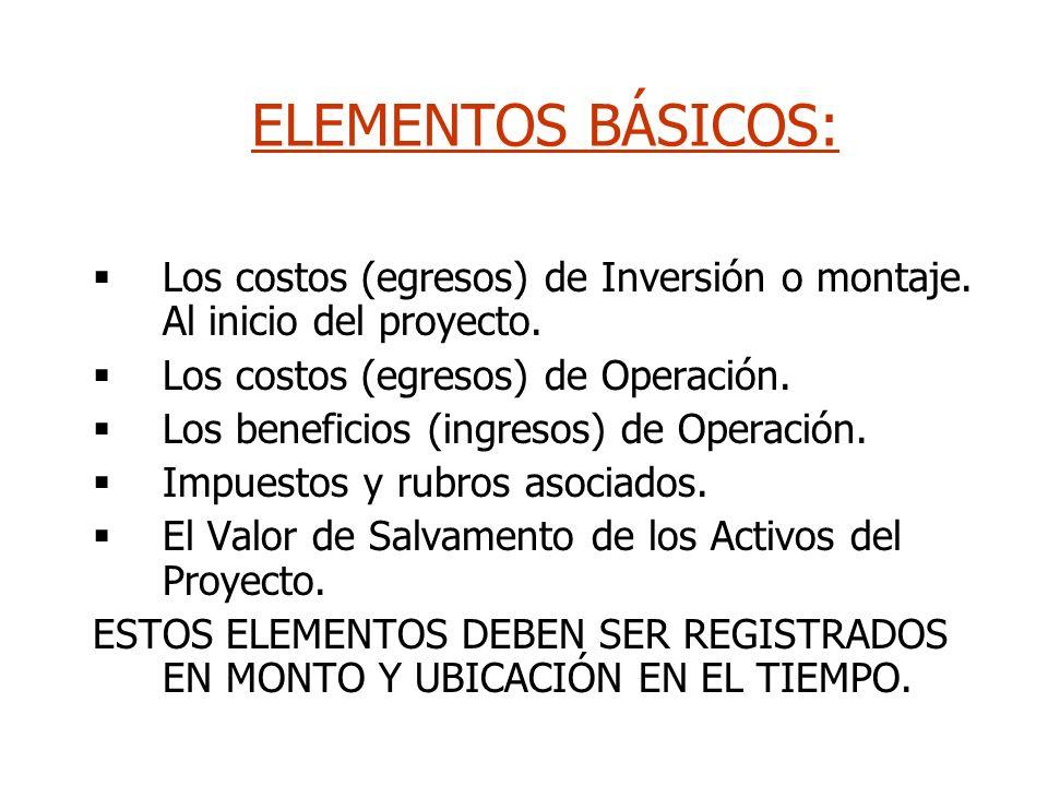 ELEMENTOS BÁSICOS: Los costos (egresos) de Inversión o montaje. Al inicio del proyecto. Los costos (egresos) de Operación. Los beneficios (ingresos) d