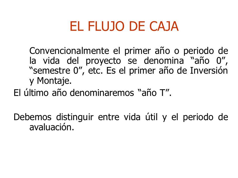 EL FLUJO DE CAJA Convencionalmente el primer año o periodo de la vida del proyecto se denomina año 0, semestre 0, etc. Es el primer año de Inversión y