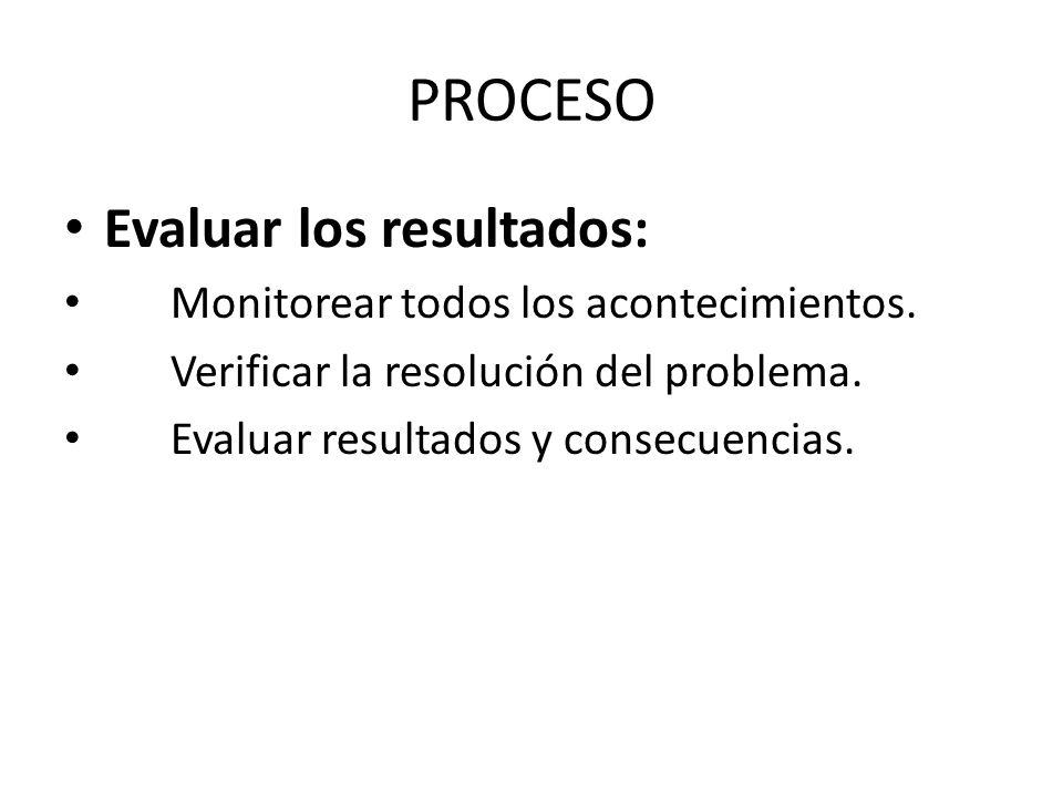 PROCESO Evaluar los resultados: Monitorear todos los acontecimientos. Verificar la resolución del problema. Evaluar resultados y consecuencias.