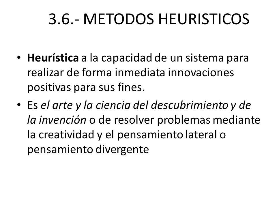 3.6.- METODOS HEURISTICOS Heurística a la capacidad de un sistema para realizar de forma inmediata innovaciones positivas para sus fines. Es el arte y