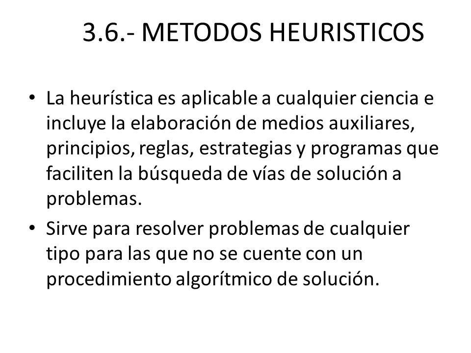 3.6.- METODOS HEURISTICOS La heurística es aplicable a cualquier ciencia e incluye la elaboración de medios auxiliares, principios, reglas, estrategia
