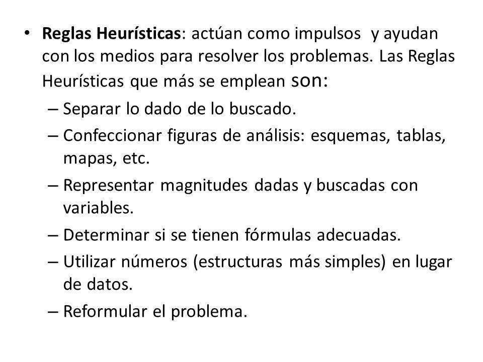 Reglas Heurísticas: actúan como impulsos y ayudan con los medios para resolver los problemas. Las Reglas Heurísticas que más se emplean son: – Separar