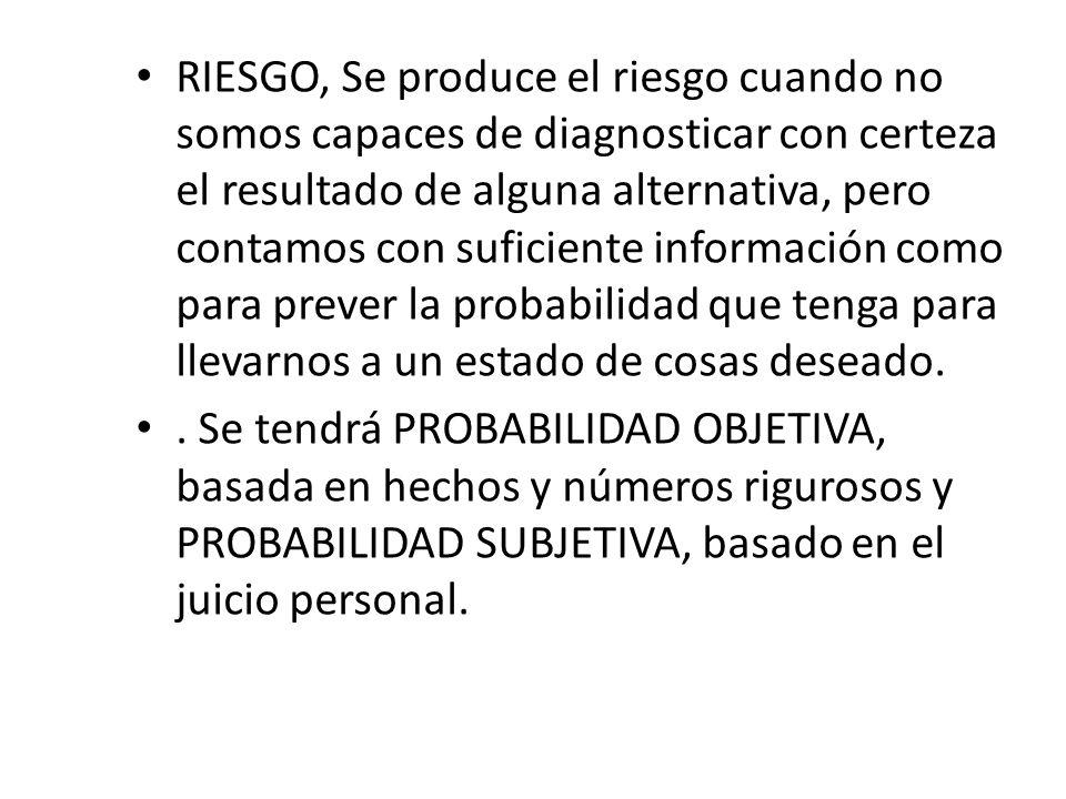 RIESGO, Se produce el riesgo cuando no somos capaces de diagnosticar con certeza el resultado de alguna alternativa, pero contamos con suficiente info