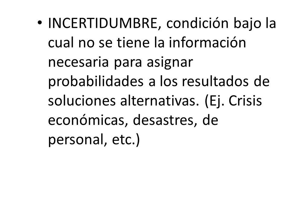 INCERTIDUMBRE, condición bajo la cual no se tiene la información necesaria para asignar probabilidades a los resultados de soluciones alternativas. (E