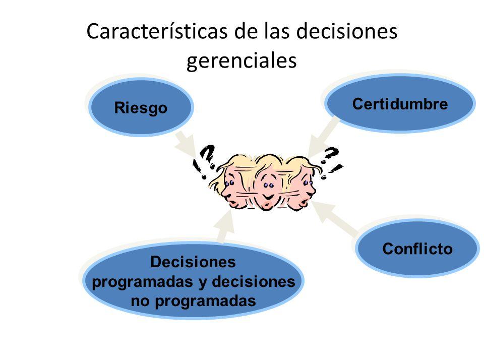 Características de las decisiones gerenciales Certidumbre Riesgo Decisiones programadas y decisiones no programadas Decisiones programadas y decisione